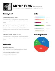 Resume Sample for Service Crew